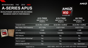 amd-a-series-apus
