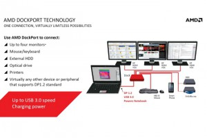 amd-dockport-technology