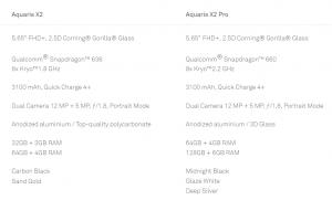 bq-aquaris-x2-x2-pro-compare