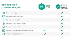 kaspersky-free-vs-kis