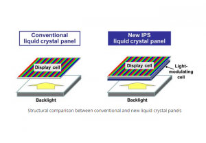 panasonic-new-ips-liquid-crystal-panel