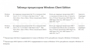 windows-10-1909-new-processor-requirements