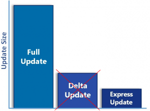 windows-10-end-of-delta-updates-in-2019