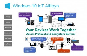 windows-10-iot-alljoyn