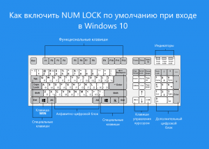 windows-10-num-lock-enable