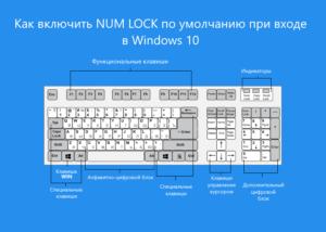 windows-10-num-lock-enable